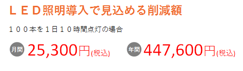 商材_LED_003_図2_40形削減額.png