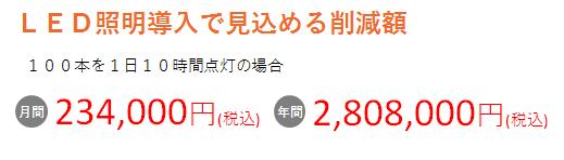 商材_LED_006_図4_水銀灯削減額.png