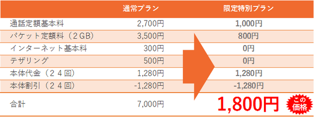 002_図1_10台以上プラン例.png