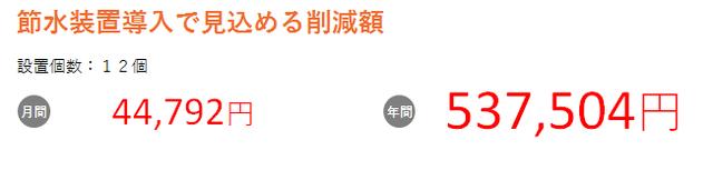 003_図2_削減額_居酒屋.png