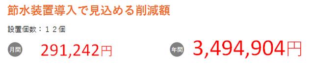 009_図6_削減額_ホテル.png