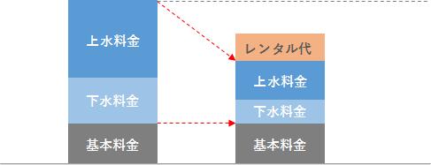011_図7_削減イメージ.png